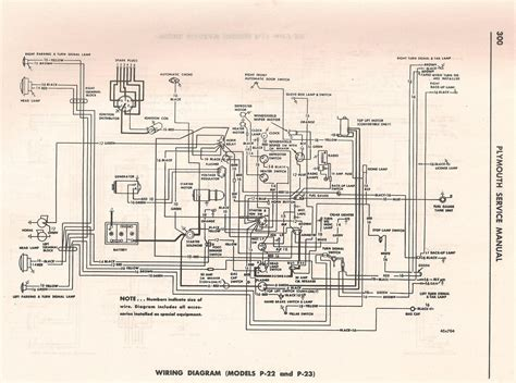 1952 plymouth wiring harness wiring diagram schemes