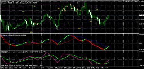 pattern trading ea pattern ea page 19