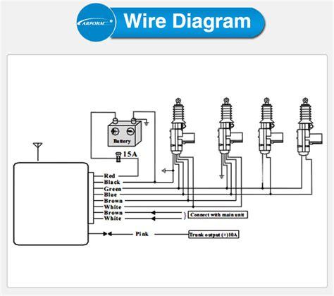 toyota alarm wiring free wiring diagrams schematics
