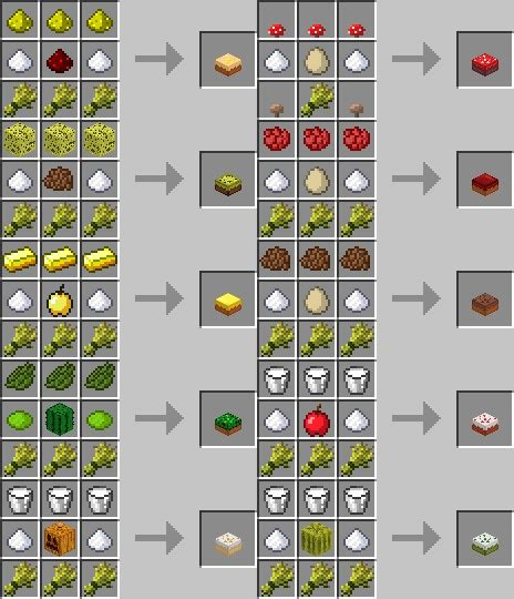 minecraft 1 8 1 how to make a boat a bowl and mushroom stew youtube 1 8 1 cakes v1 2 minecraft mod