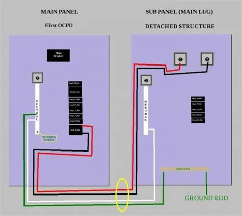 How To Wire A Garage Sub Panel by 220 Wiring At Sub Panel Doityourself Community Forums