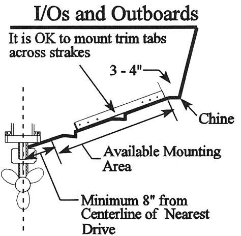 outboard boat trim tabs trim tab sizing guidlines bennett marine