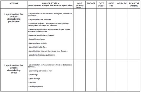Modèle Plan D Commercial Marketing D 233 Finition Plan D Commerciale 187 D 233 Finitions Marketing