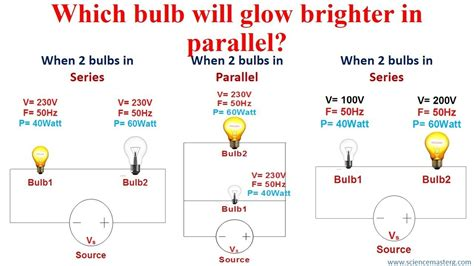 parallel circuits brightness of bulbs which bulb glow brighter in parallel physics iitjee neet gate part2