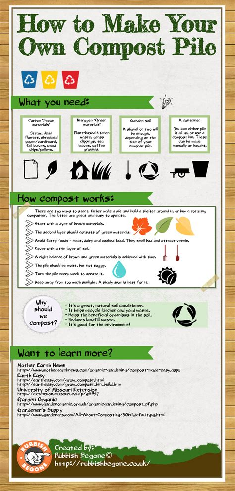 how to make a compost pile in your backyard 28 images