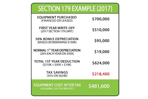 section 179 expense deduction irs section 179 deduction for 2017
