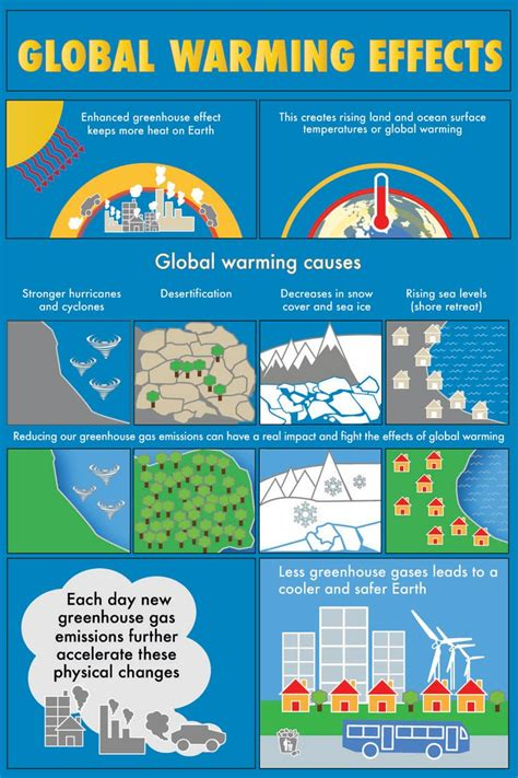 zend framework 2 global layout this graphic demonstrates some of the causes of global