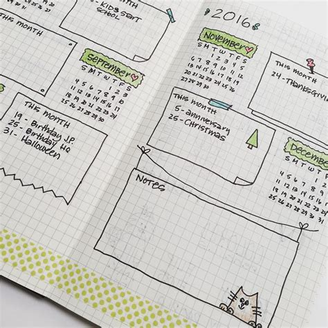 instagram skapa layout this is my future log layout in my bullet journal