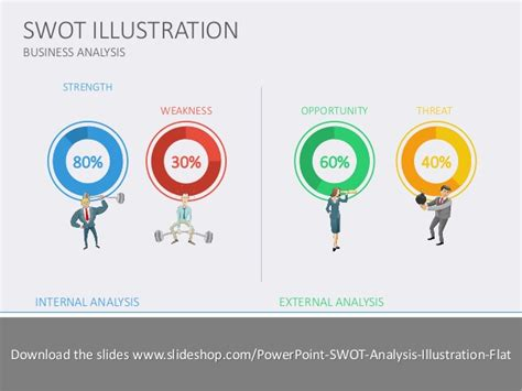 swot analysis illustration flat