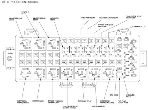 ford e 450 fuse box diagram wiring diagrams discernir net