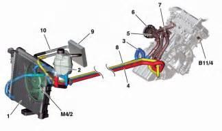 Anyone Need Wiring Help Ecoustics. on bmw e46 fan harness plugs