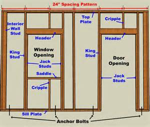 how to frame a window window frames framing in windows