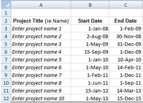 Pmp Application Spreadsheet by How To Create Your Own Pmp Application Worksheet