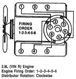 99 f150 up 4 2 v 6 firing order autos post