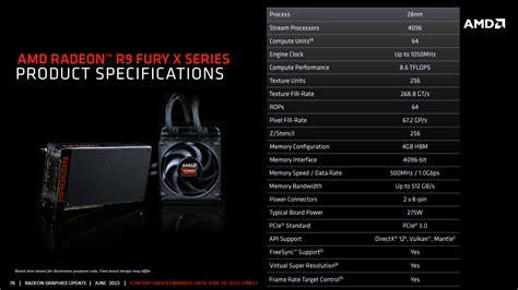 x spec amd radeon r9 fury x official specifications videocardz