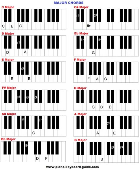 17 best images about piano tutorials on pinterest god 17 best images about beginner piano lessons on pinterest