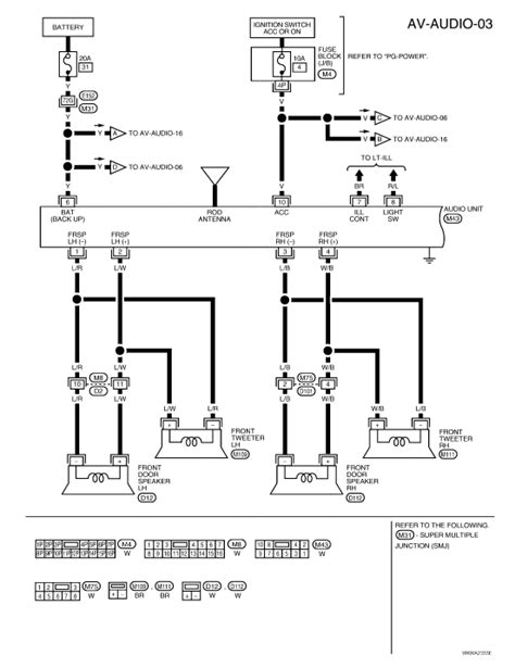 2004 nissan frontier wiring diagram power outlet 2004