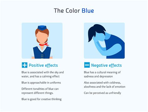 what are colors color meanings real exles of how color affects