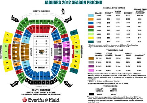 2012 Jaguars Schedule Pin By Visit Jacksonville On One Athletic City