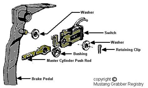 replacing the brake light switch 1970 mustang