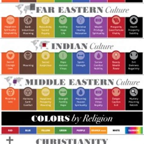 color meanings from around the world colors around the world visual ly