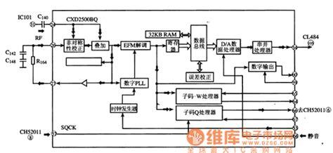 digital image processing integrated circuit digital image processing integrated circuit 28 images digital image processing by rafael c