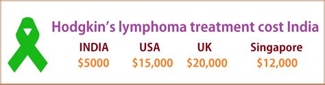 lymphoma treatment cost how much hodgkin s lymphoma treatment cost in india