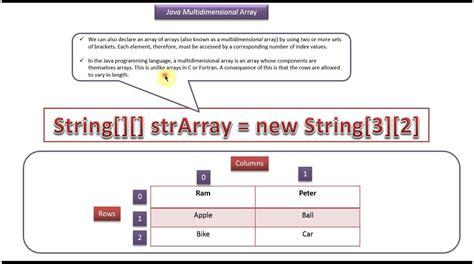 construct 2 array tutorial java tutorial java array multidimensional array