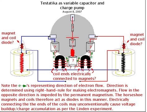 capacitor charge experiment testatika as a variable capacitor charge circuit 1