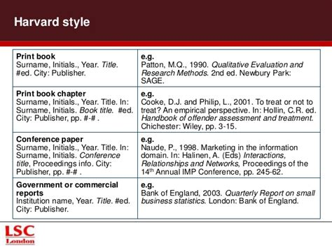 Harvard Style Business Report Writing by Citing Referencing And Reference Management Software