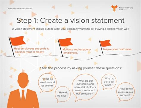 game design vision statement creating a unified pr strategy