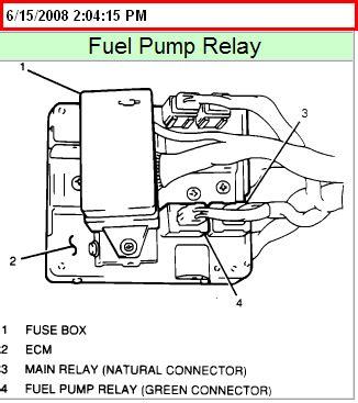 service manual how do you replace fuel pump service manual how do you replace fuel pump 1997 geo prizm achetez en gros geo metro en