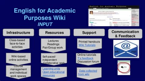 For Academic Purposes A Successful Way To Learn Scientific a tool for determining an optimal model of student