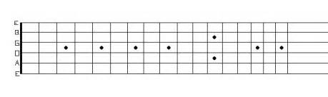Printable Guitar Fretboard Template by Guitar Fretboard Template Images