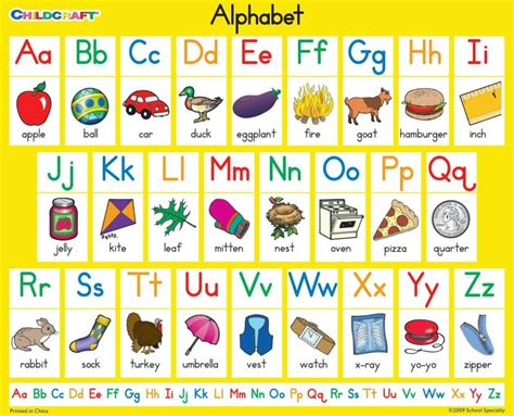 the that ate the alphabet learning abc s alphabet a to z fruits vegetables rhymes book ages 2 7 for toddlers preschool kindergarten series books alphabet chart childcraft literacy charts