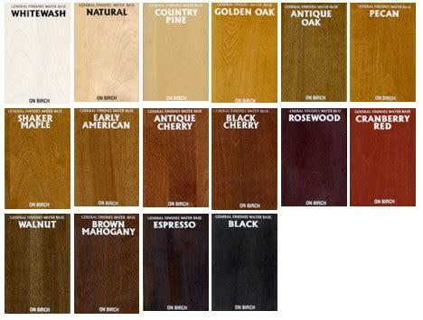 expresso color espresso color deaft west arch