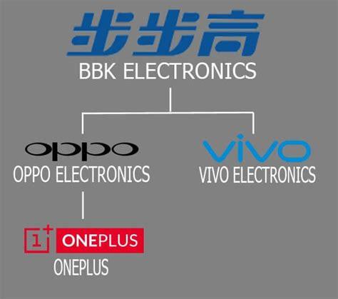 oppo electronics wikipedia stop jangan bandingkan oppo vivo dan oneplus terbaru mei 2018
