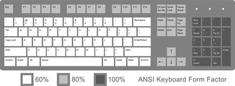keyboard layout us english file ansi keyboard layout diagram with form factor svg