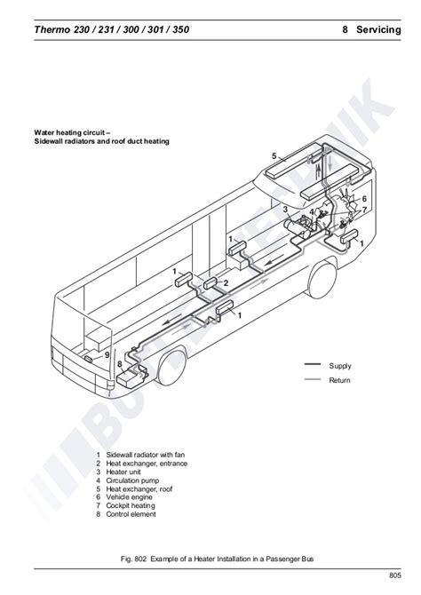 webasto sunroof parts diagram wiring webasto just