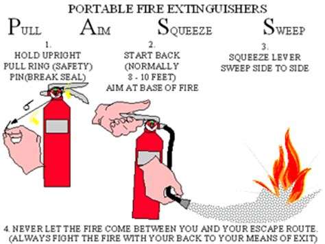 use of portable extinguishers ventura county