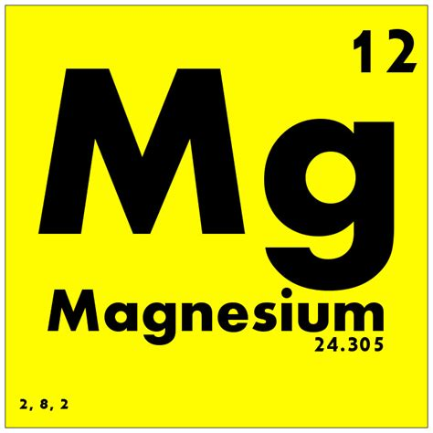 what is magnesium on the periodic table 012 magnesium periodic table of elements study