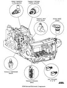Cadillac Transmission Problems 94 Cadillac Seville Transmission Problems