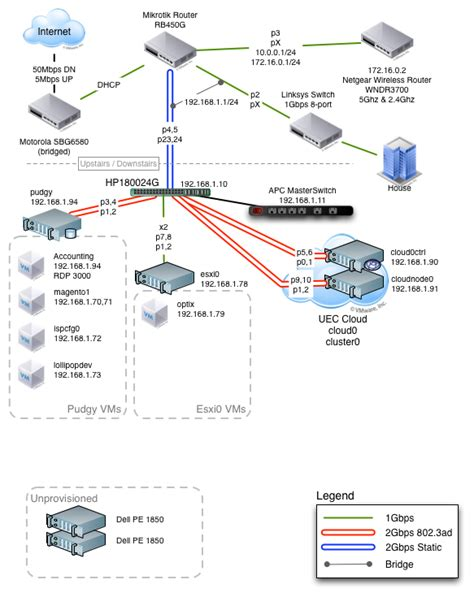 home server network design network design for home 28 images home network design