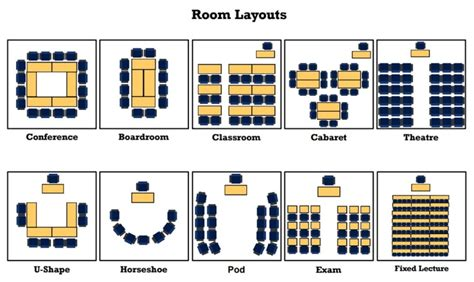 room layout options of wolverhton
