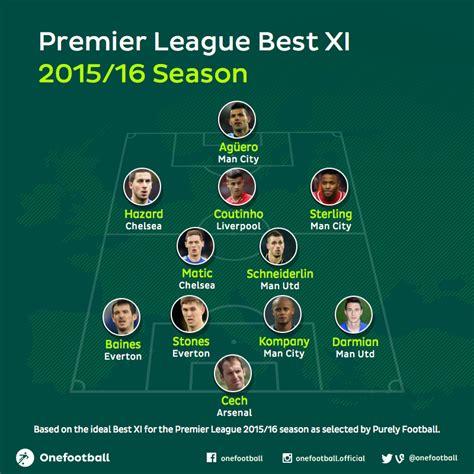 Epl Xi 2015 | premier league 2015 16 season preview