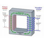 Transformer Core Type Schematic