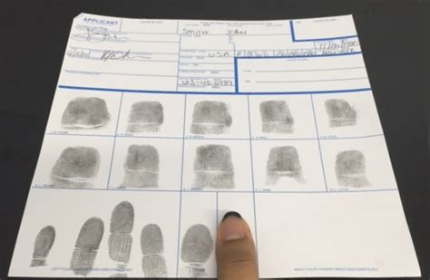 Finra Fingerprint Background Check Ink Fingerprint Service