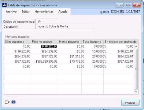 tabla retenciones 2016 para trabajadores independientes tabla de retencion 2016 pdf accex tabla de retenci 243 n