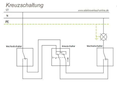 Kreuzschaltung Mit Bewegungsmelder by J 252 Rgen Bohnert Author At Elektroverkauf De Elektro