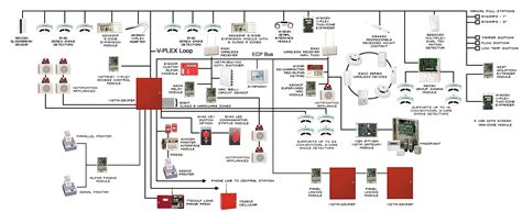honeywell access wiring diagram efcaviation